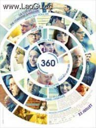 《360度》海报